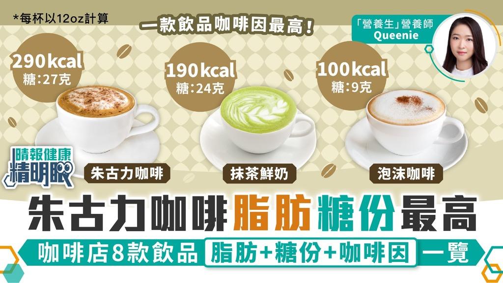 健康精明眼|朱古力咖啡脂肪糖份最高 咖啡店8款飲品脂肪+糖份+咖啡因一覽