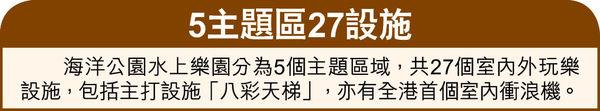 水上樂園今開幕 劉鳴煒:銷情理想 最快明年上旬落實重生方案