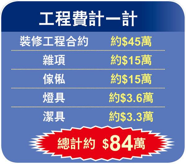 港男OT賺外快 儲百萬上車 白居二一擊即中 豪花84萬靚裝