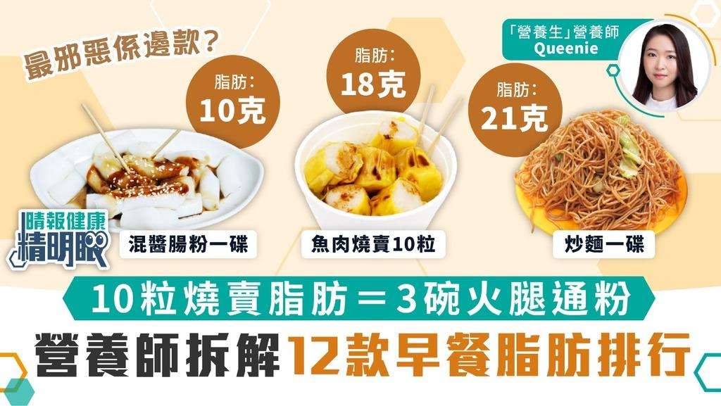 健康精明眼︳10粒燒賣脂肪=3碗火腿通粉 營養師拆解12款早餐脂肪排行