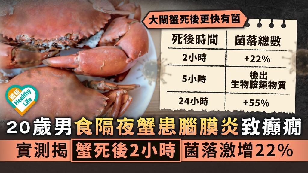 食用安全︳20歲男食隔夜蟹患腦膜炎致癲癇 實測揭大閘蟹死後2小時菌落激增22%
